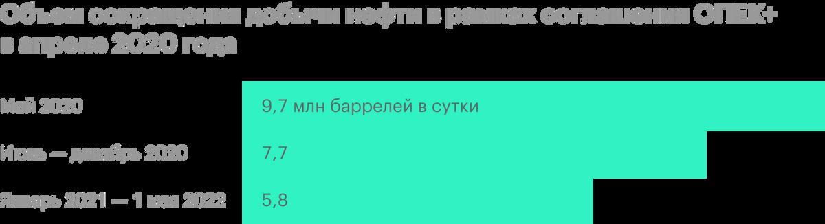 Источник: пресс-релиз «РИА Новости»