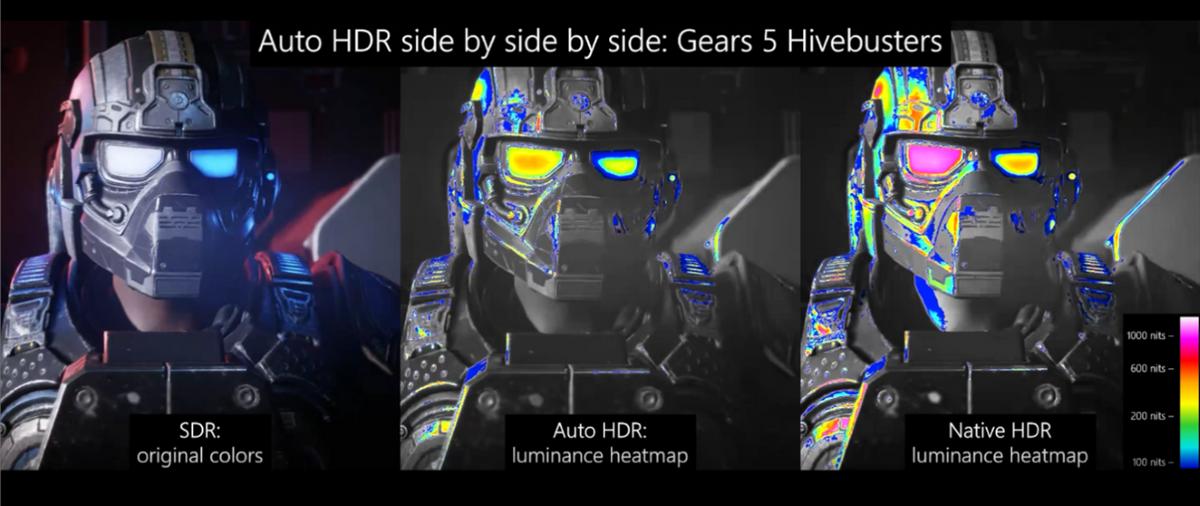 Алгоритм Microsoft выделяет участки на кадрах из старых игр, чтобы повысить их яркость. Участки со второй и третьей картинок много где пересекаются — Auto HDR со своей задачей справляется. Источник: youtube.com