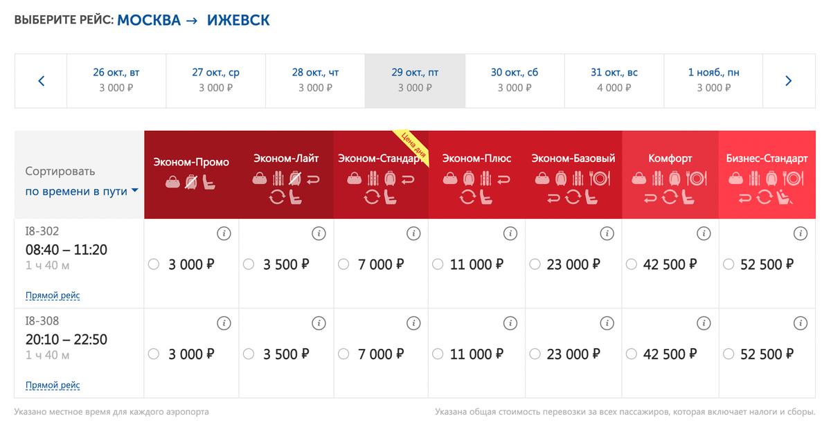 «Ижавиа» по будням выполняет два рейса из Москвы в Ижевск, по выходным — один. Источник: izhavia.su