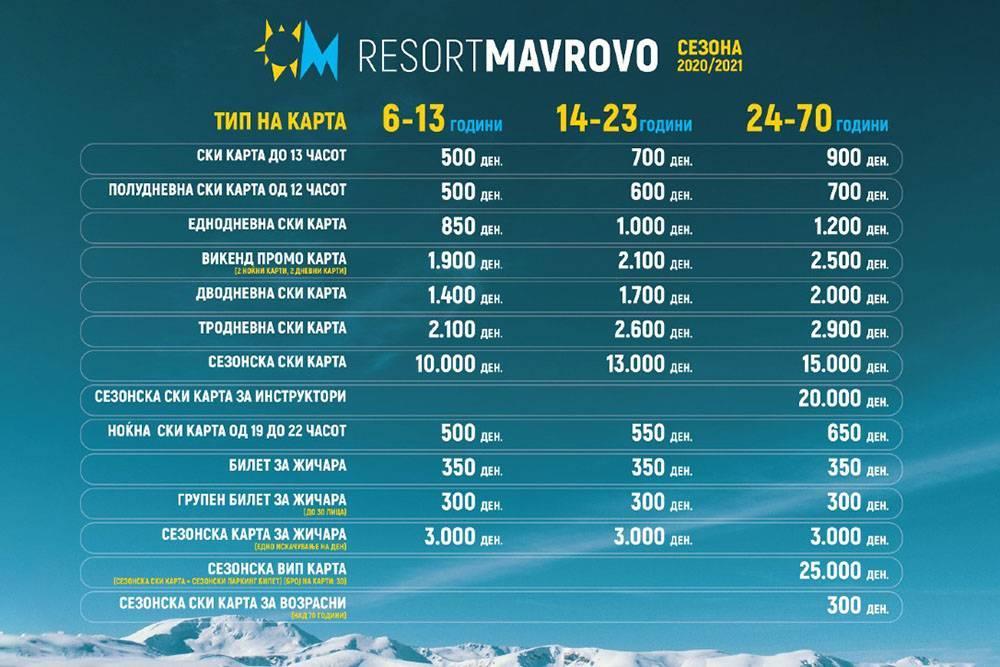 Цены на ски-пассы на горнолыжном курорте «Маврово» на сезон 2020—2021. Источник:resortmavrovo.com