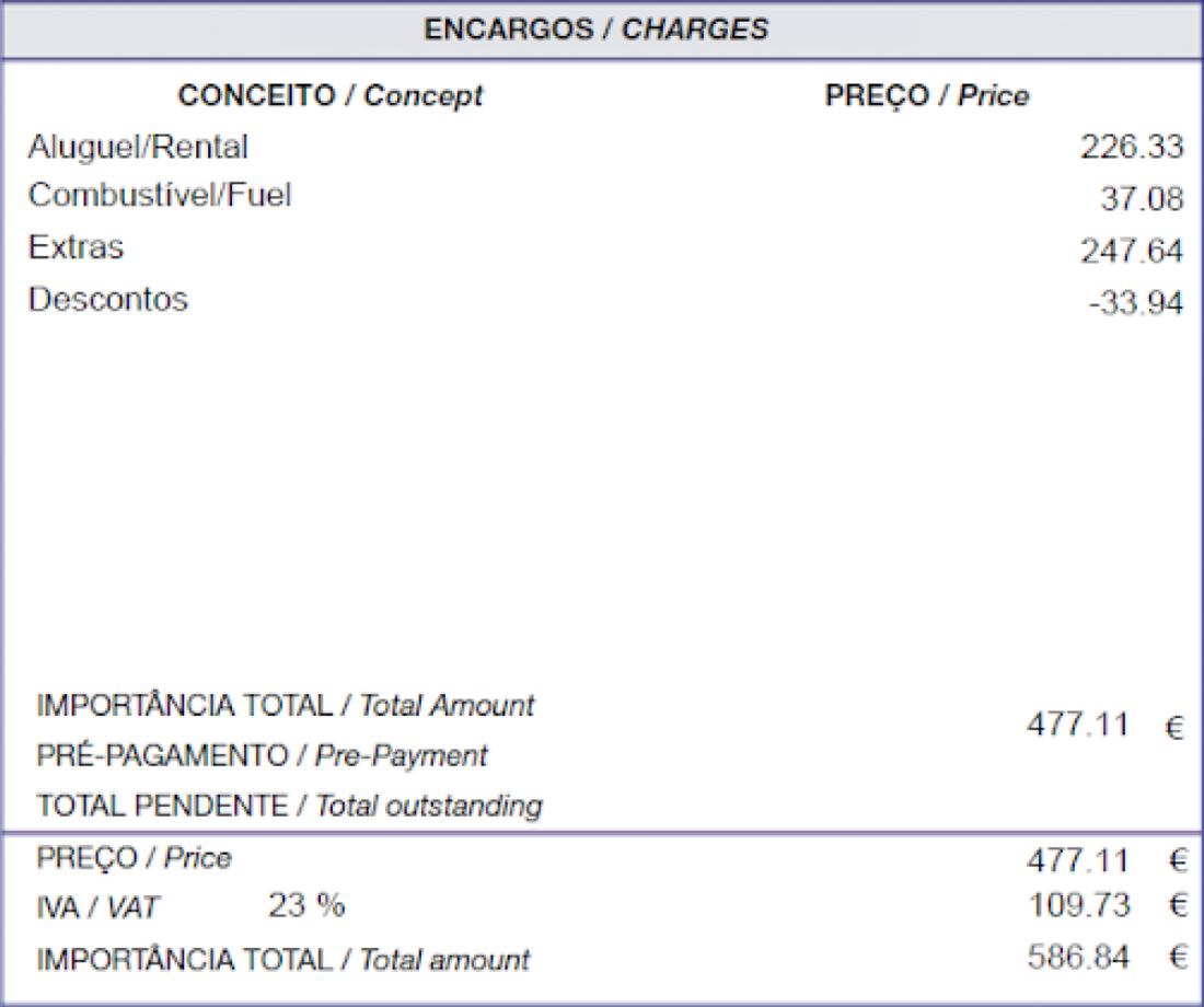Счет за аренду машины. Строка Extras включает стоимость страховки, аренду датчика платных дорог и сбор 10€ за отсутствие предоплаты