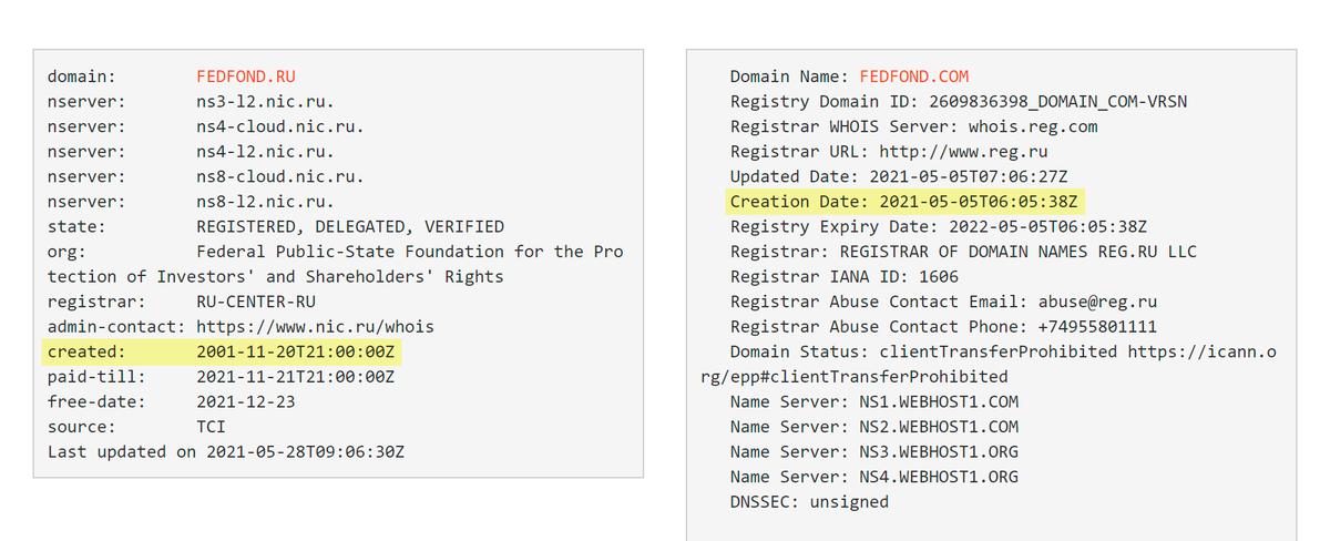 Чтобы узнать, кто у кого скопировал дизайн, я проверил историю домена. Fedfond.ru работает 20лет, fedfond.com — две недели