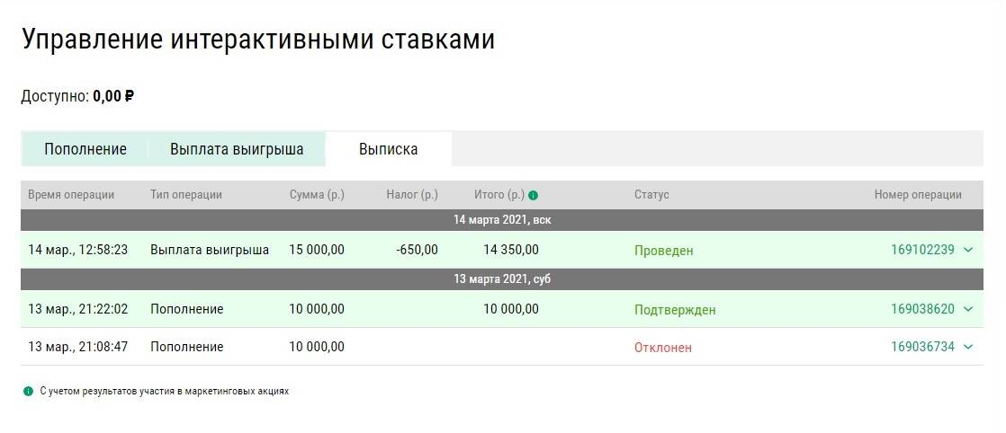 Вероника внесла 10 000<span class=ruble>Р</span>, а хотела вывести 15 000<span class=ruble>Р</span>. Букмекер вычел депозит из выигрыша — получилось 5000<span class=ruble>Р</span> налоговой базы. Далее отнял от нее 13% — это 650<span class=ruble>Р</span> — и на руки отдал 14 350<span class=ruble>Р</span>. В результате Вероника ничего не должна налоговой
