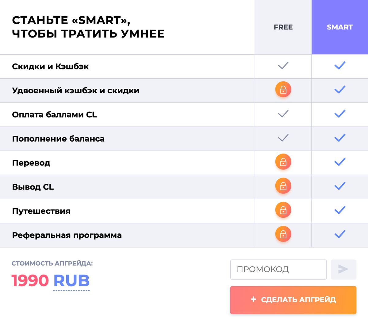 Бесплатный тариф предполагает накопление баллов «Ситилайфа», но для&nbsp;их вывода придется купить платный за 1990<span class=ruble>Р</span> в месяц