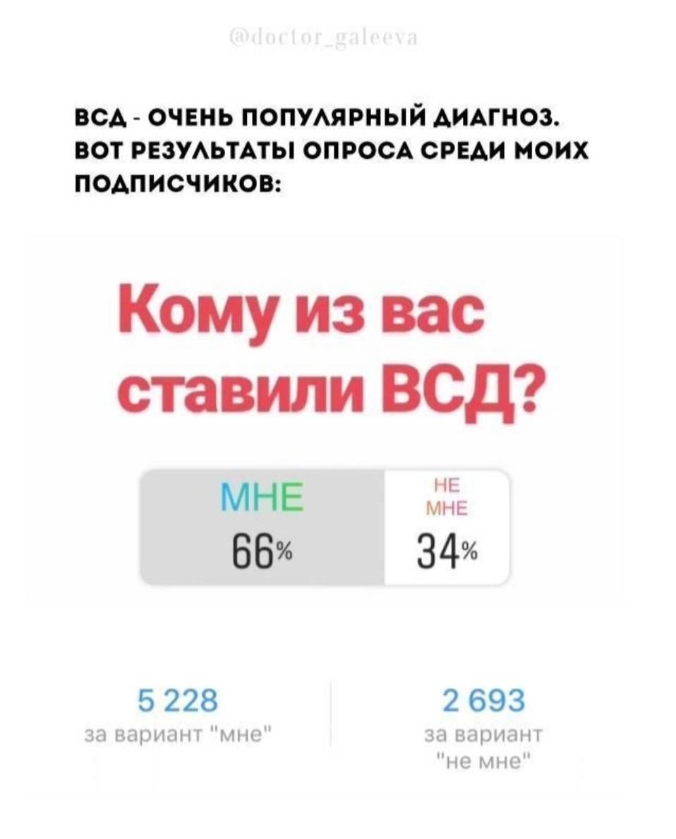 По результатам опроса в блоге доктора Галеевой, ВСД ставят более чем в половине случаев