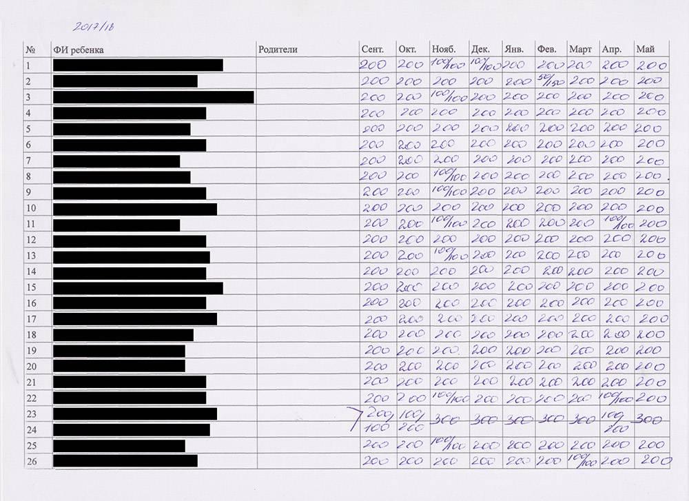 Форма «Приход». В таблице от руки есть неоспоримый плюс — все исправления будут видны сразу, поэтому нельзя ничего стереть или переписать бесследно