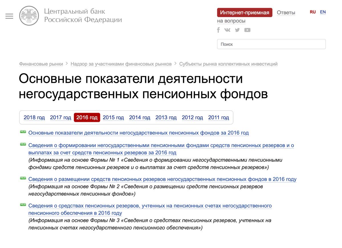 На сайте ЦБ РФ можно скачать статистику по НПФ за различные периоды