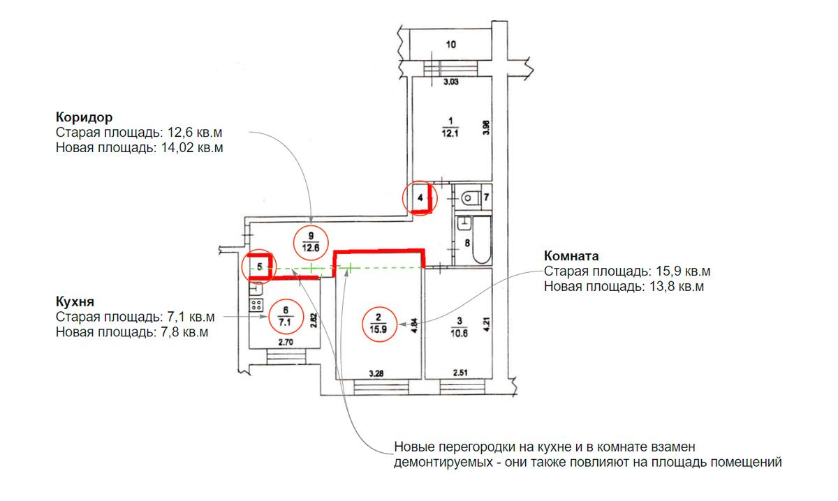 Эту схему я нарисовал сам. Видно, как изменится площадь коридора, кухни и одной из комнат