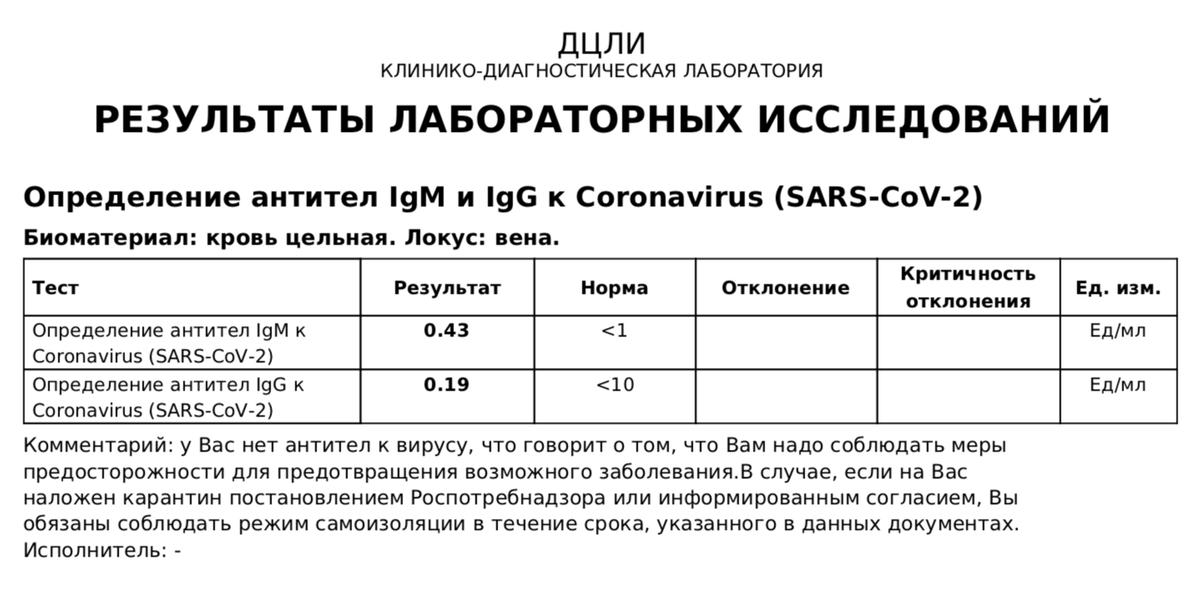 Определение антител IgM и IgG к коронавирусу SARS-CoV-2