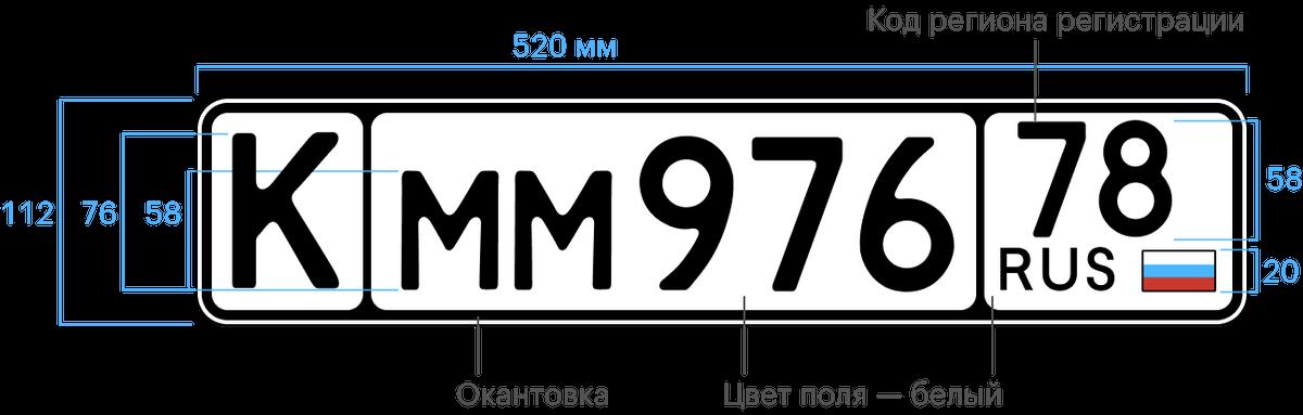 Регистрационный знак дляклассических легковых и грузовых автомобилей