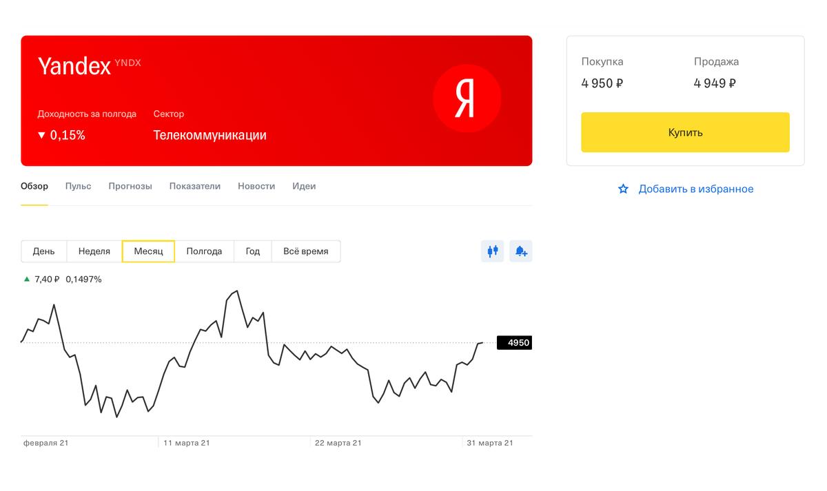 Покупка акции в веб-интерфейсе Тинькофф