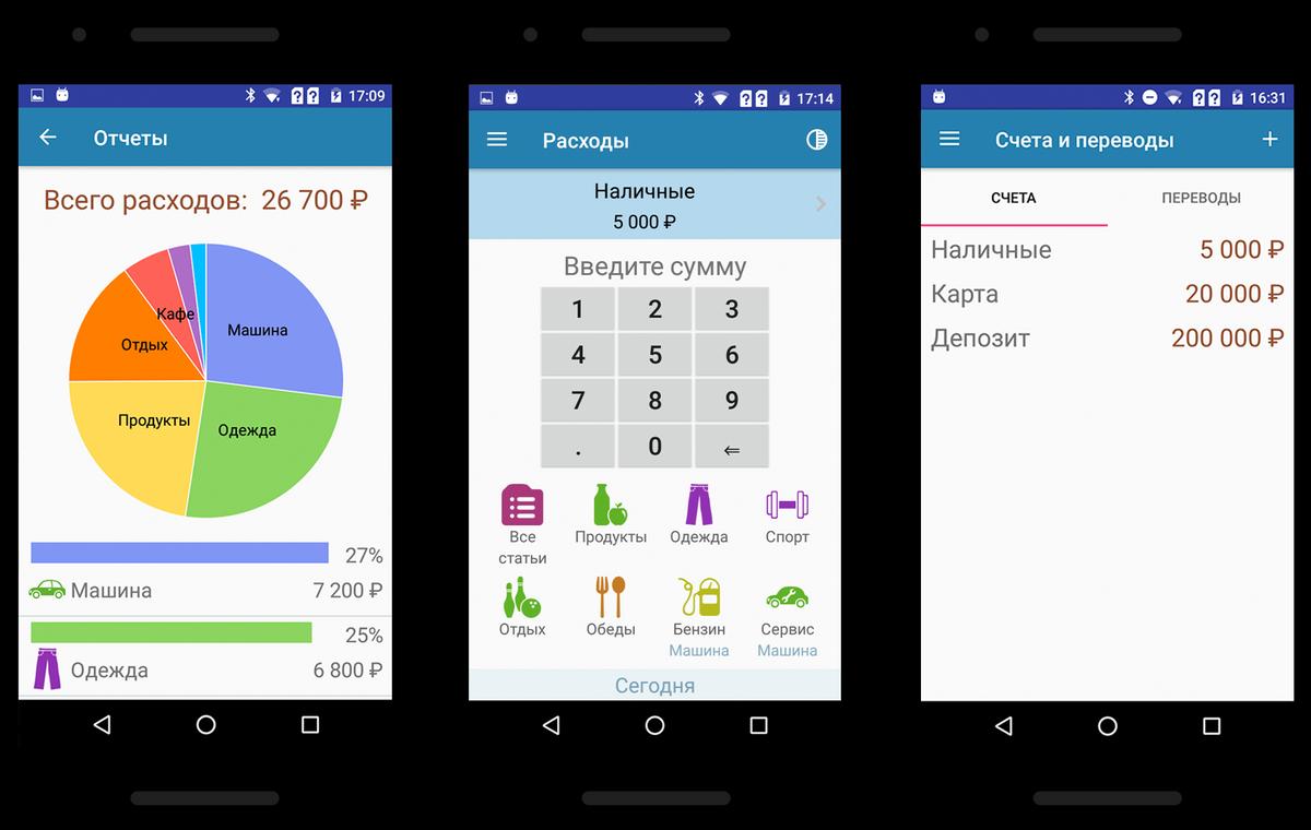 Самый сложный из простых инструментов. В приложении можно вести учет расходов и доходов по категориям и анализировать месяц по итоговым диаграммам