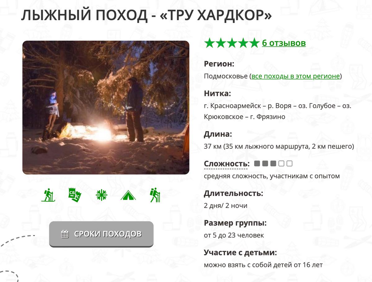 Лыжный поход «Тру хардкор» поМосковской области — 37км, две ночевки