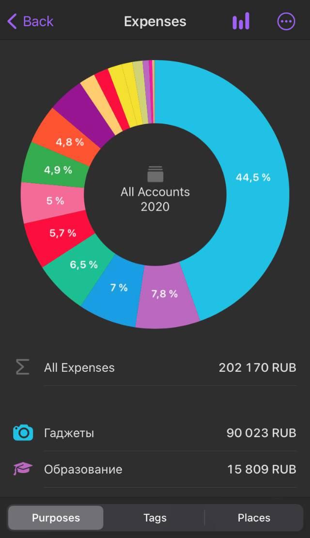Приложение Money Flow