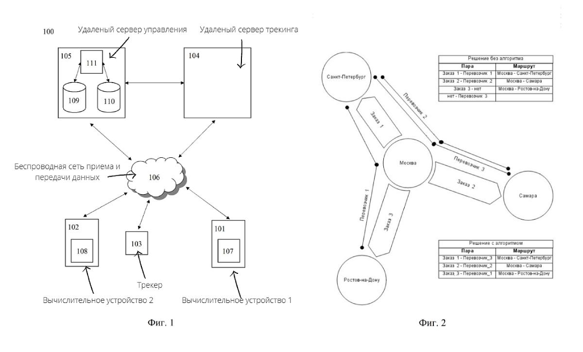 Такие чертежи мы приложили к заявке на патент. Здесь схематически изображено, как система собирает и распределяет данные. Источник: Описание изобретения к патенту RU2725185C1