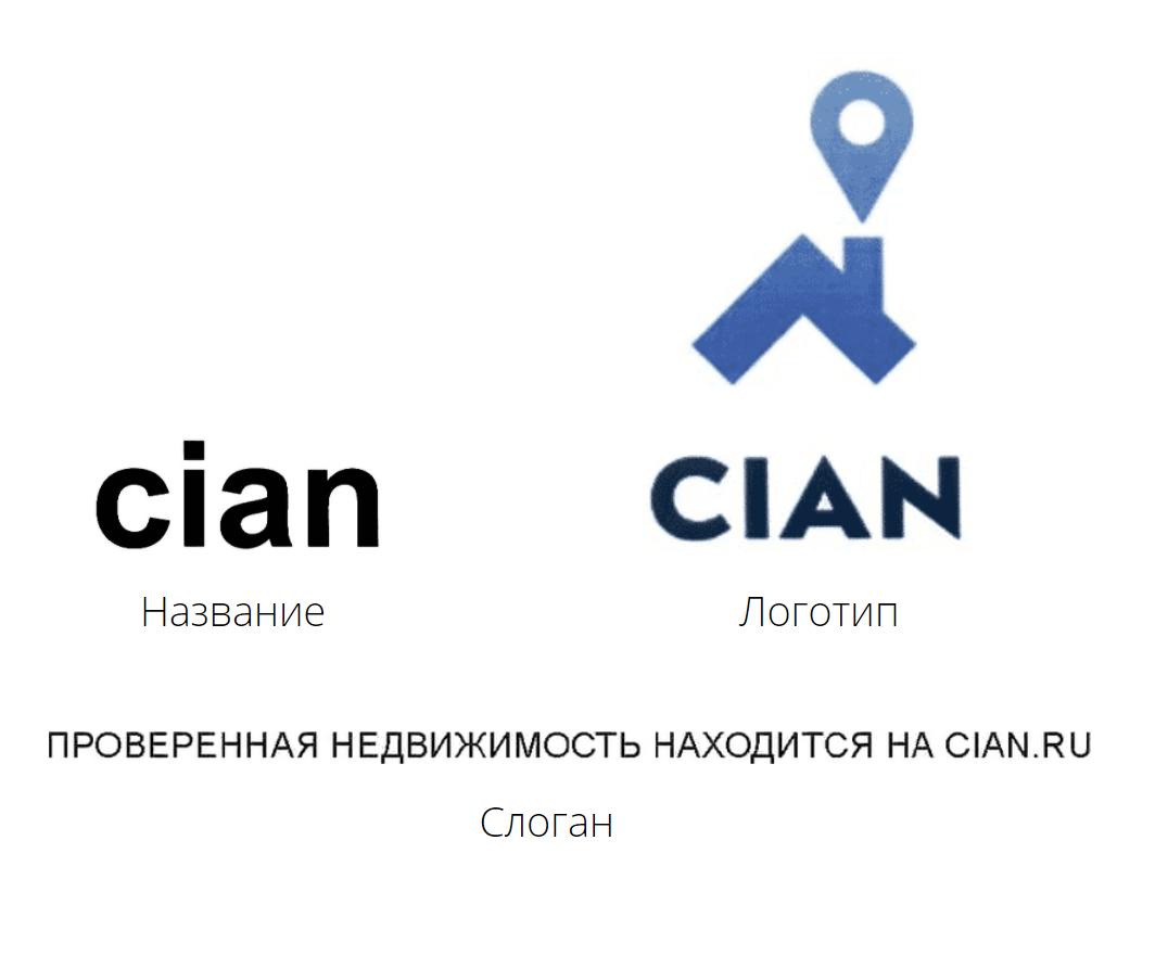 Название, логотип и слоган сайта с объявлениями — зарегистрированные товарные знаки. Другие компании не могут использовать их безразрешения нигде. Если кто-то нарушит запрет, мы обратимся всуд ипотребуем компенсацию до5млн рублей