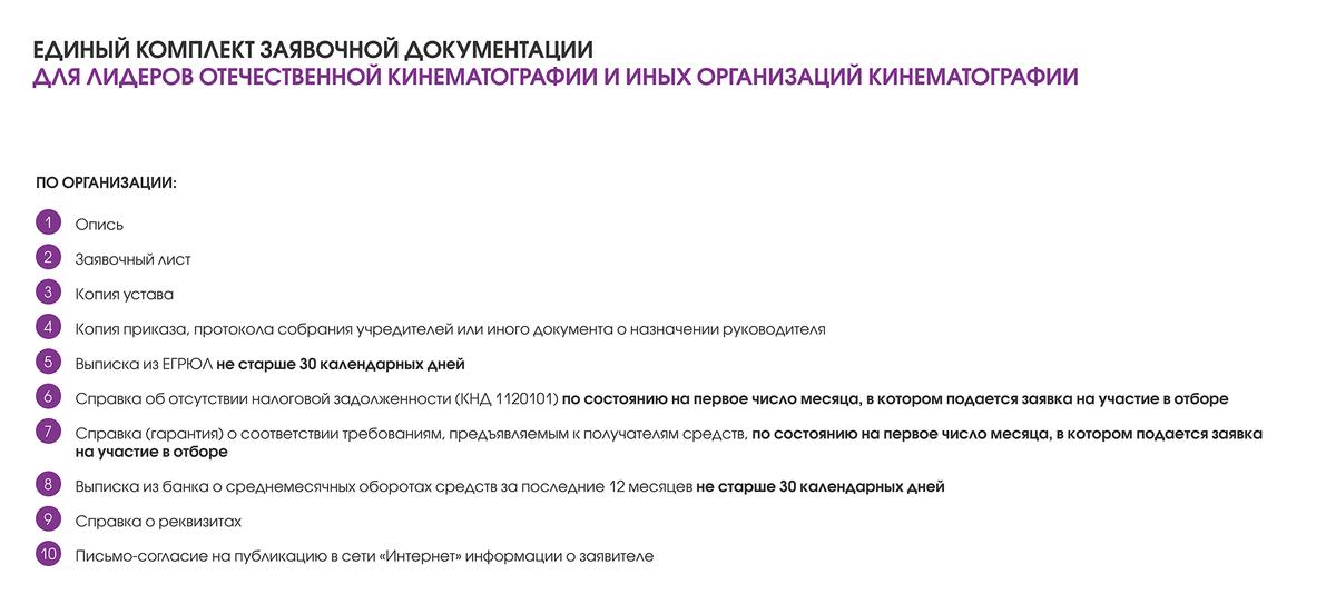 Документов требуется действительно много — это список только дляорганизации, которая подает заявку на грант. Источник: fond-kino.ru