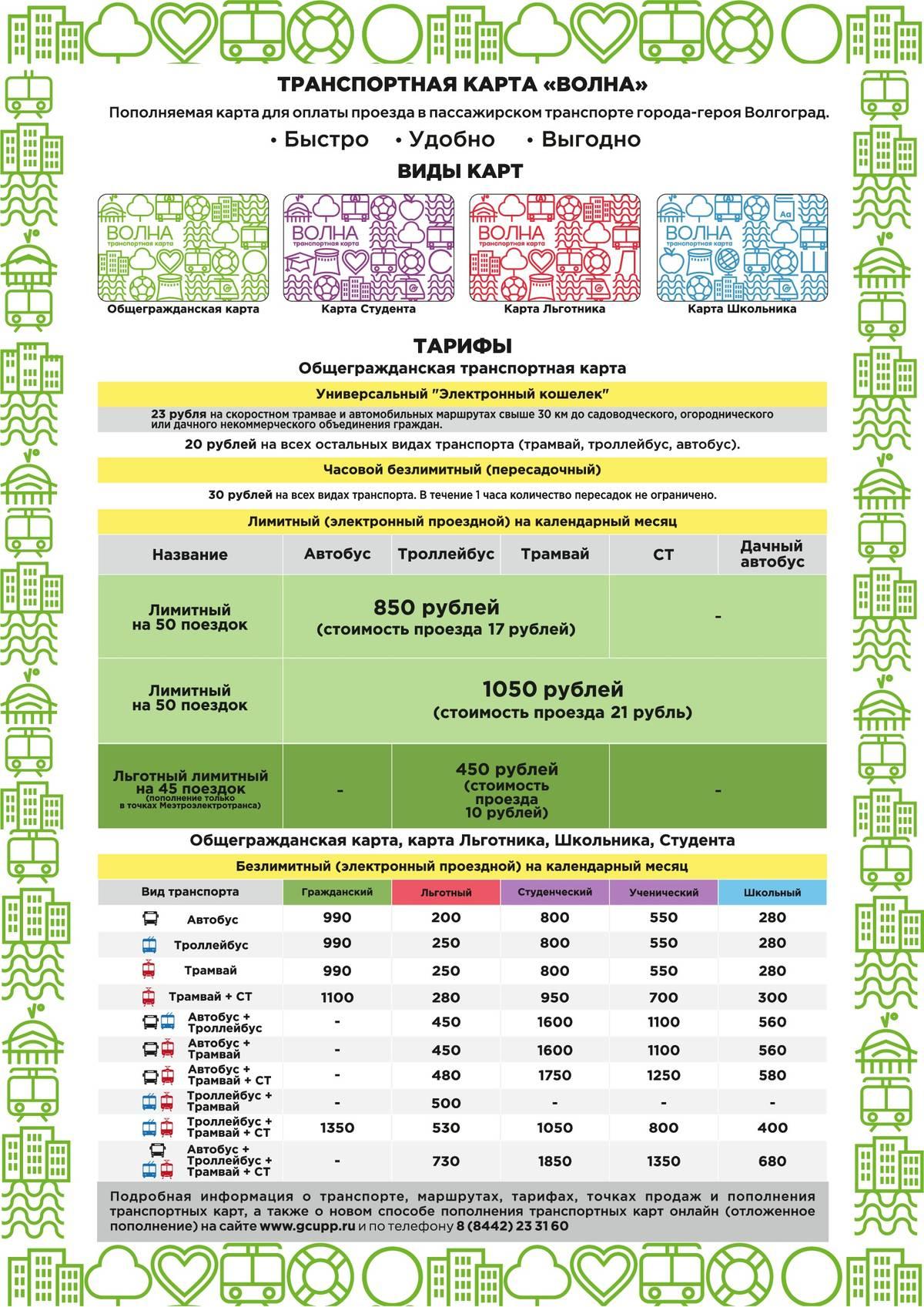 Разобраться с тарифами транспортной карты «Волна» тяжело даже с этой схемой. Источник: vlg-tk.ru