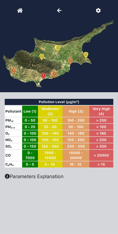 Во всех крупных городах острова есть станции, которые измеряют количество пыли в воздухе