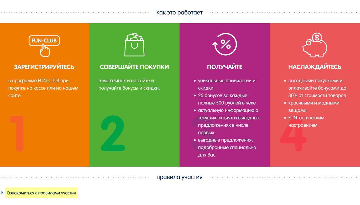Основные условия бонусной программы магазина одежды «Фандей». Полные правила участия — ниже мелким текстом