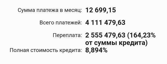 Вообще, бездосрочных платежей мы переплатим банку 2,55млн рублей за 27лет