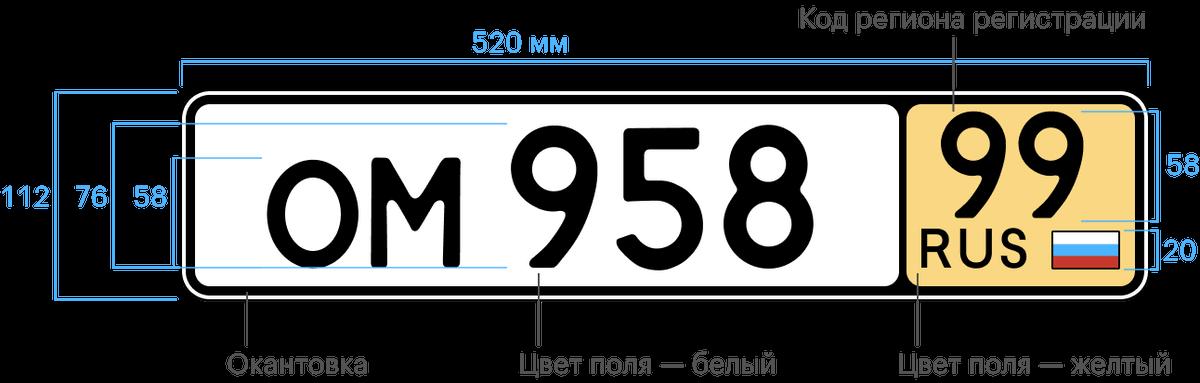 Знак типа 15. Транзитный знак длялегковых, грузовых, грузопассажирских автомобилей, автобусов, прицепов и полуприцепов