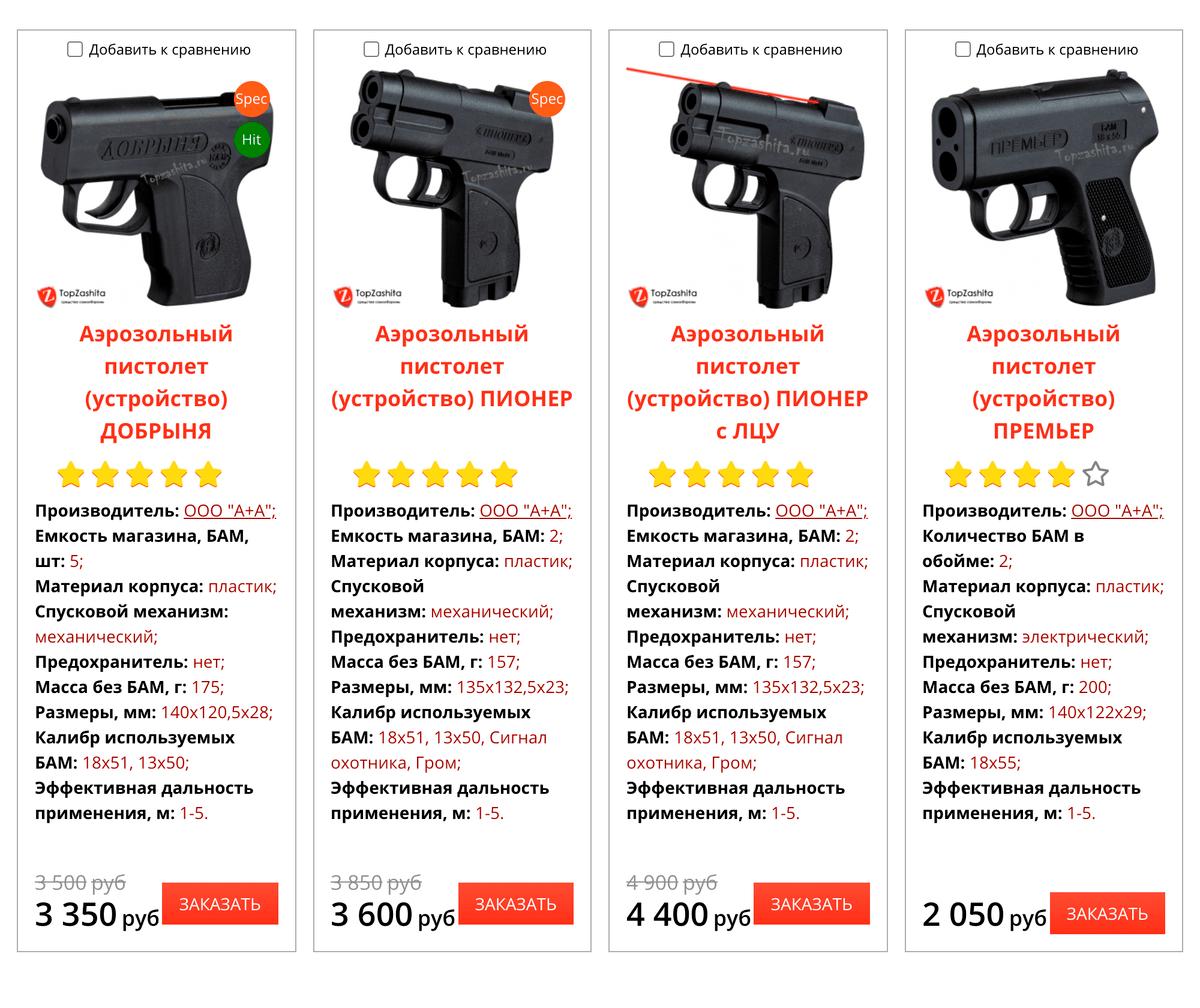 Аэрозольные пистолеты внешне похожи на настоящие, но сделаны из пластмассы. Для&nbsp;их покупки лицензия не нужна, а цена на них редко превышает 5000<span class=ruble>Р</span>