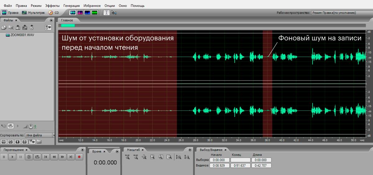 Так выглядит программа, в которой я обрабатываю запись. В прямоугольнике 1 — шум от установки оборудования перед началом чтения, подцифрой 2 — фоновый шум на записи