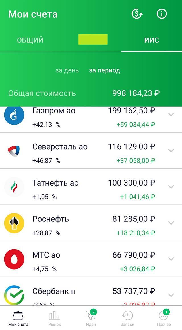 Состояние портфеля на середину мая2021 в приложении Сбербанка