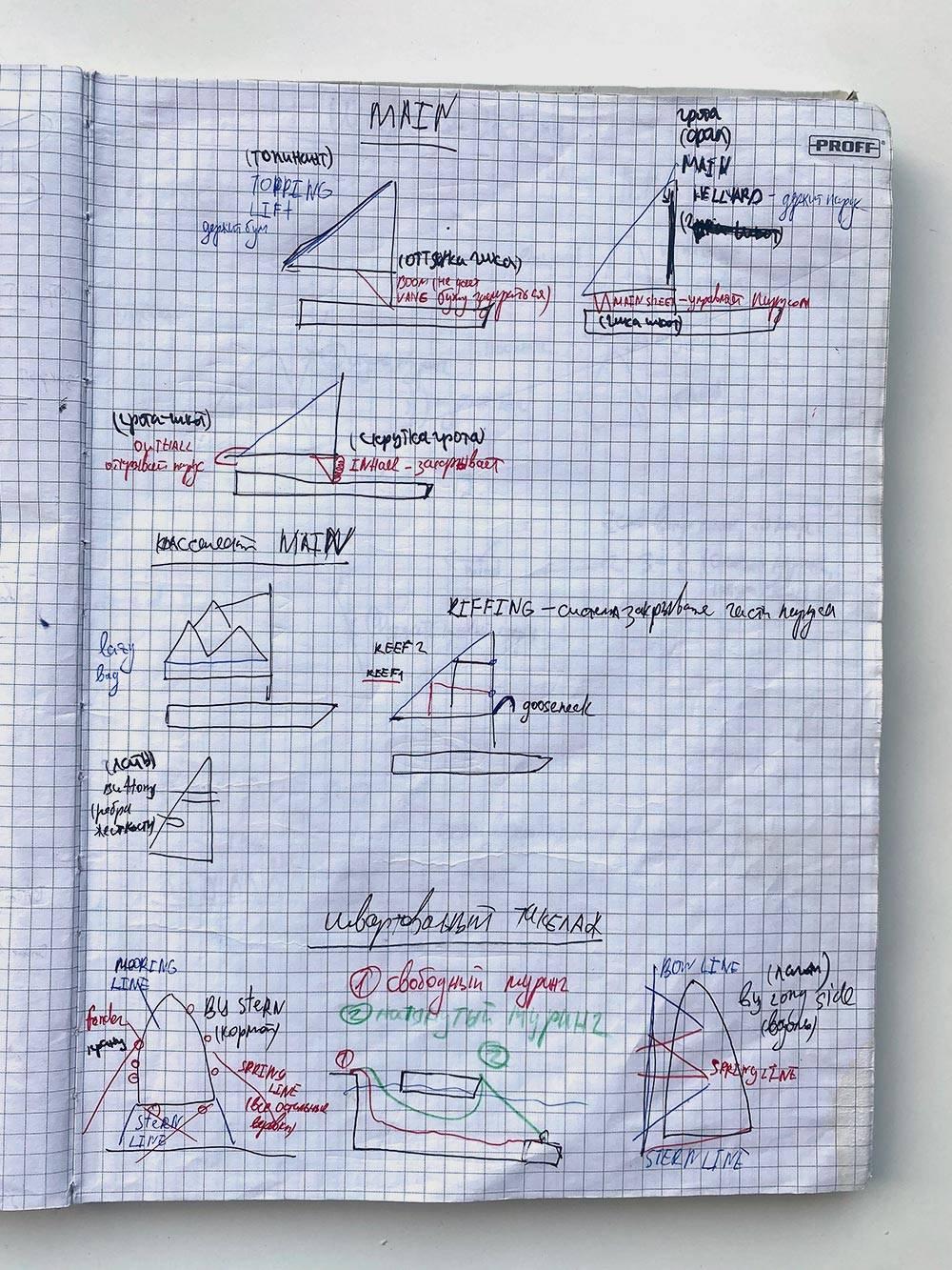 Моя тетрадка с лекциями, записанными кривым почерком, заменяет все учебники. Повсюду ее вожу и боюсь потерять, даже думаю отсканировать. С2015 она хранит все, что мне нужно: каждый год перечитываю конспекты передпервой швартовкой, якорением или открытием парусов. Внизу страницы — схемы дляшвартовки