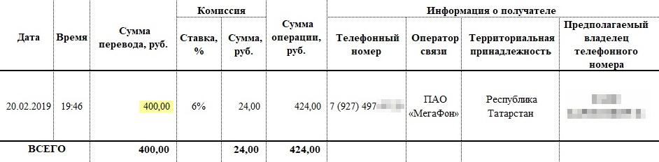 Такую таблицу я подготовил после того, как мы по крупинкам собрали информацию от банка и оператора связи