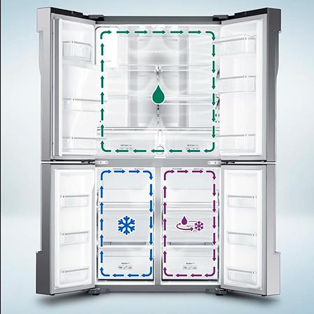 В Side-by-Side может быть такое разделение: верхняя холодильная камера, внизу слева сильная морозилка для мяса, справа — мягкая заморозка для овощей