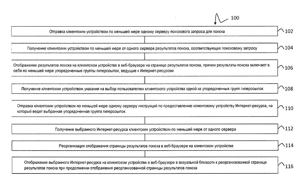 Чертеж алгоритма, который «Яндекс» приложил кзаявке на патент. Он отображает этапы способа получения информации из интернета безавтоотображения результатов с наиболее высоким рангом всоответствии содним воплощением. Источник: Описание изобретения к патенту RU2583737C2