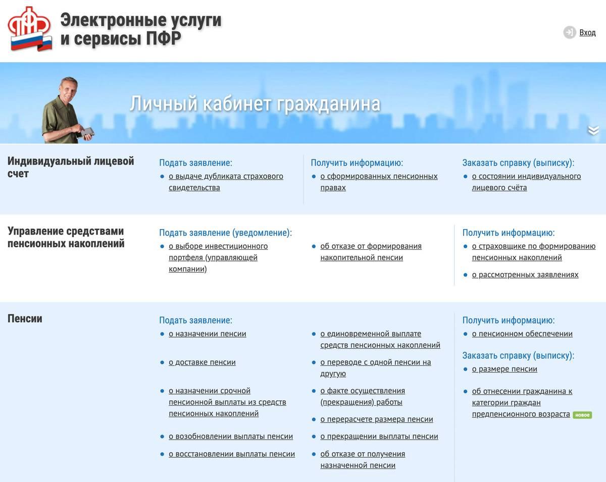 На почте можно получить военную пенсию потребительская корзина стоимость ростовская область