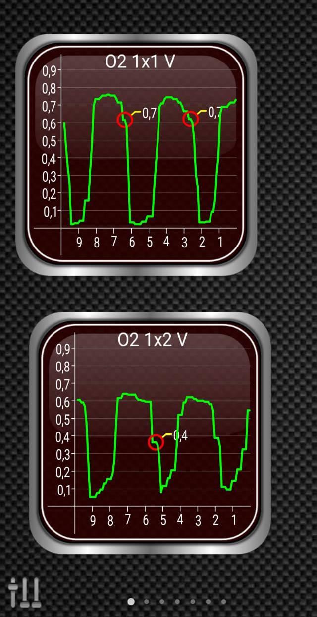 Скриншот приложения длясканера ELM 327. Проверил кислородные датчики своей машины — Хендай Креты. Как читать эти графики — узнал из ролика на «Ютубе». Верхний график отражает показания кислородного датчика до катализатора, а нижний — после него