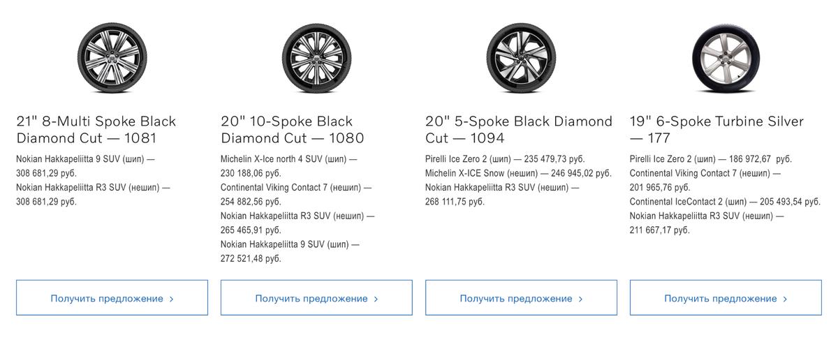 Комплект не самых дорогих оригинальных зимних колес для&nbsp;Вольво&nbsp;XC90 — примерно 200&nbsp;000<span class=ruble>Р</span>