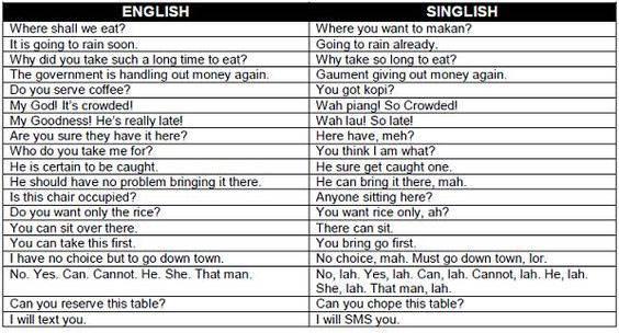 Пример перевода с английского на синглиш