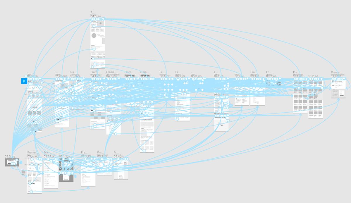 Связи между страничками сделаны длятого, чтобы по страницам прототипа можно было кликать