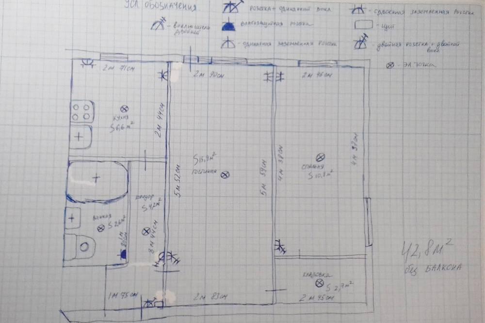 Вот план электропроводки, который я нарисовала. Обозначения могут быть любыми, главное, чтобы исполнители их поняли