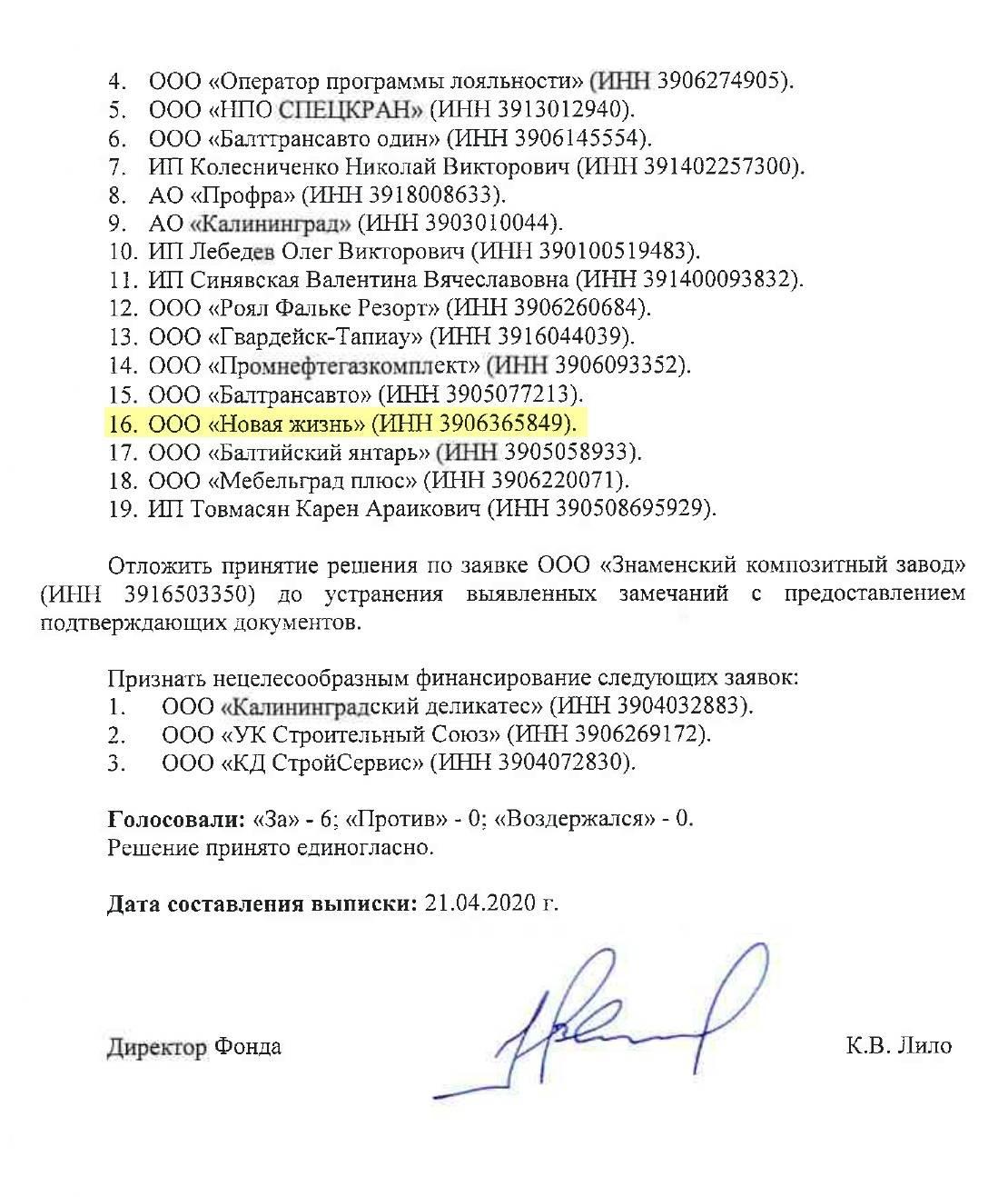 Выписка из протокола № 27/2020 заседания наблюдательного совета Фонда поддержки предпринимателей Калининграда. Трем компаниям отказали, одной пришлось подавать документы заново