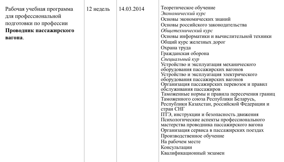 Программа курса подготовки проводников в РЖД