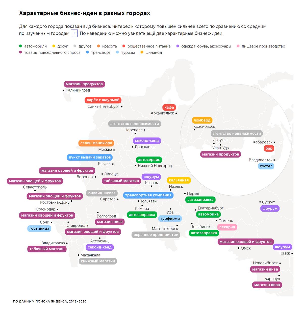 Какой бизнес хотят открыть в разных регионах. Источник: исследование «Яндекса»