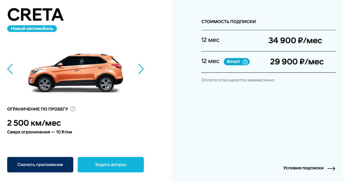 По специальному тарифу годовая подписка на Хендай Крету обойдется 29&nbsp;900<span class=ruble>Р</span> в месяц