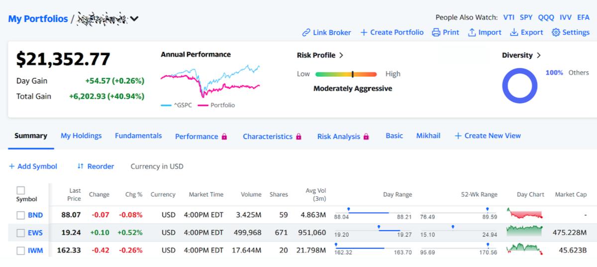 Модельный портфель из раздела My Portfolios. График сверху — сравнение портфеля с S&P;500