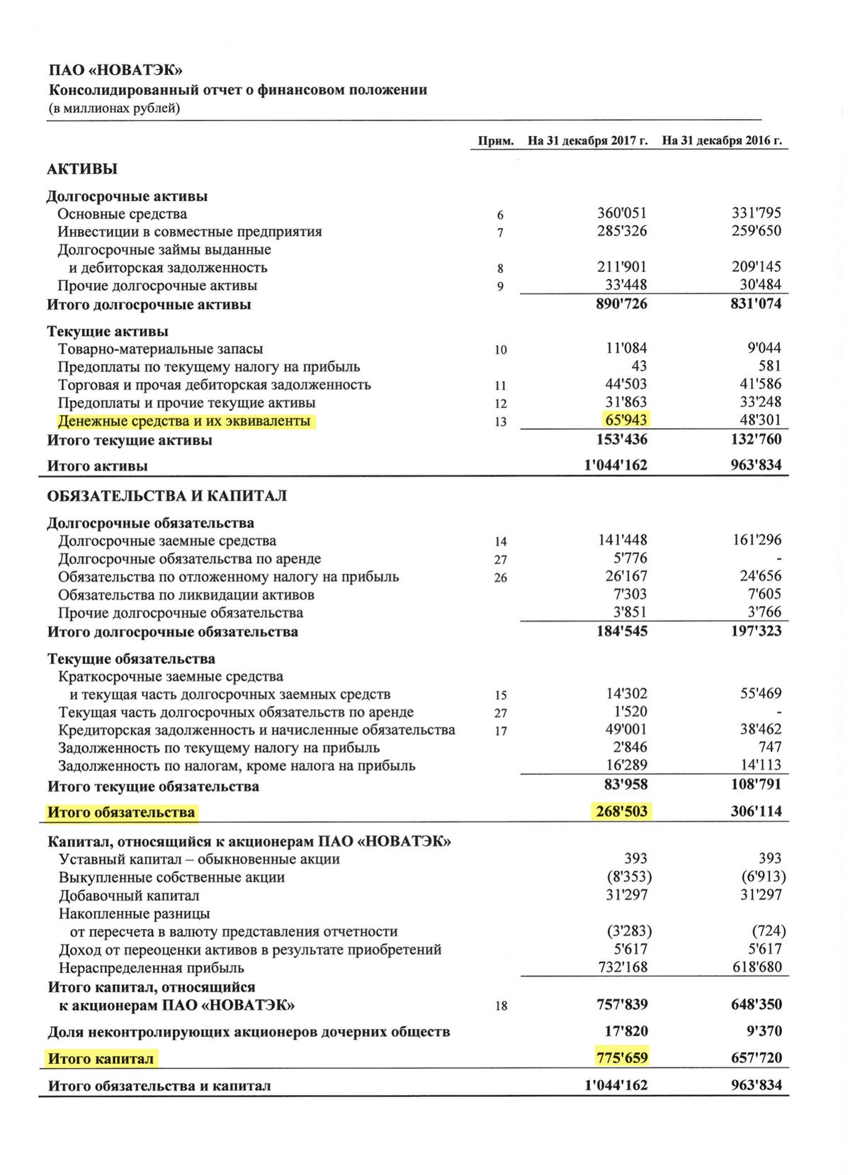 Страница 9 финансового отчета «Новатэка» по итогам 2017 года