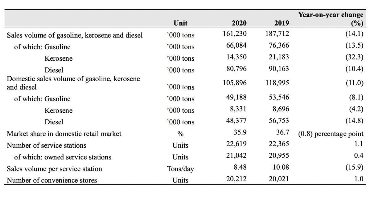 Операции сегмента продажи энергоресурсов. Источник: итоговый отчет компании, стр.15