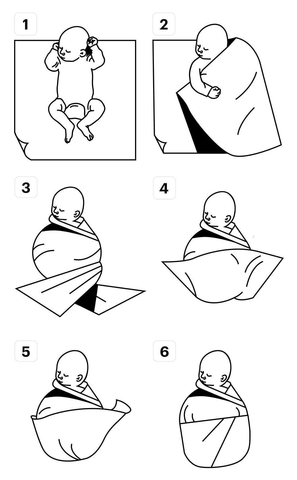 При нетугом пеленании ножки ребенка могут двигаться свободно