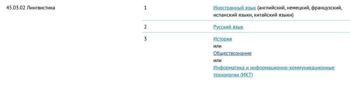На лингвистику в ФУ приПравительстве РФ также можно пройти, сдав историю или обществознание