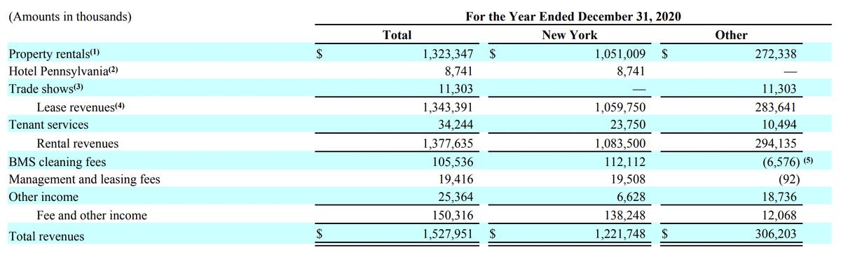 Структура бизнеса компании. Источник: годовой отчет компании, стр.89
