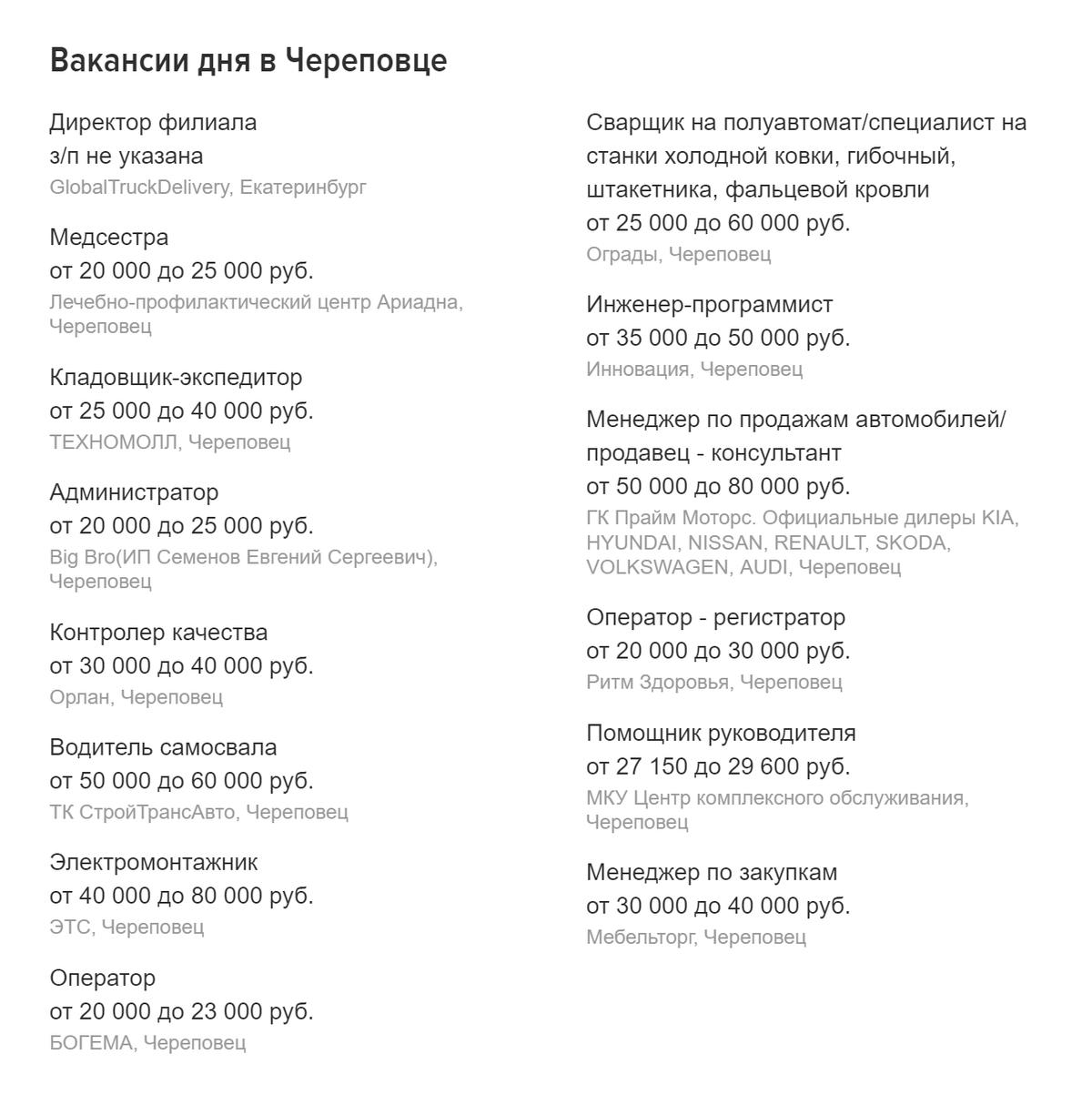 Самые популярные вакансии в Череповце на сайте «Хедхантер»